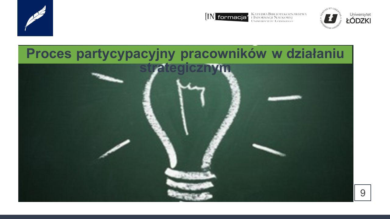 9 Proces partycypacyjny pracowników w działaniu strategicznym