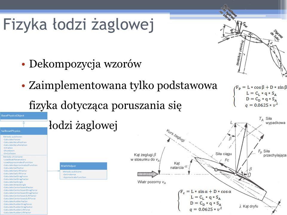 Fizyka łodzi żaglowej Dekompozycja wzorów Zaimplementowana tylko podstawowa fizyka dotycząca poruszania się łodzi żaglowej
