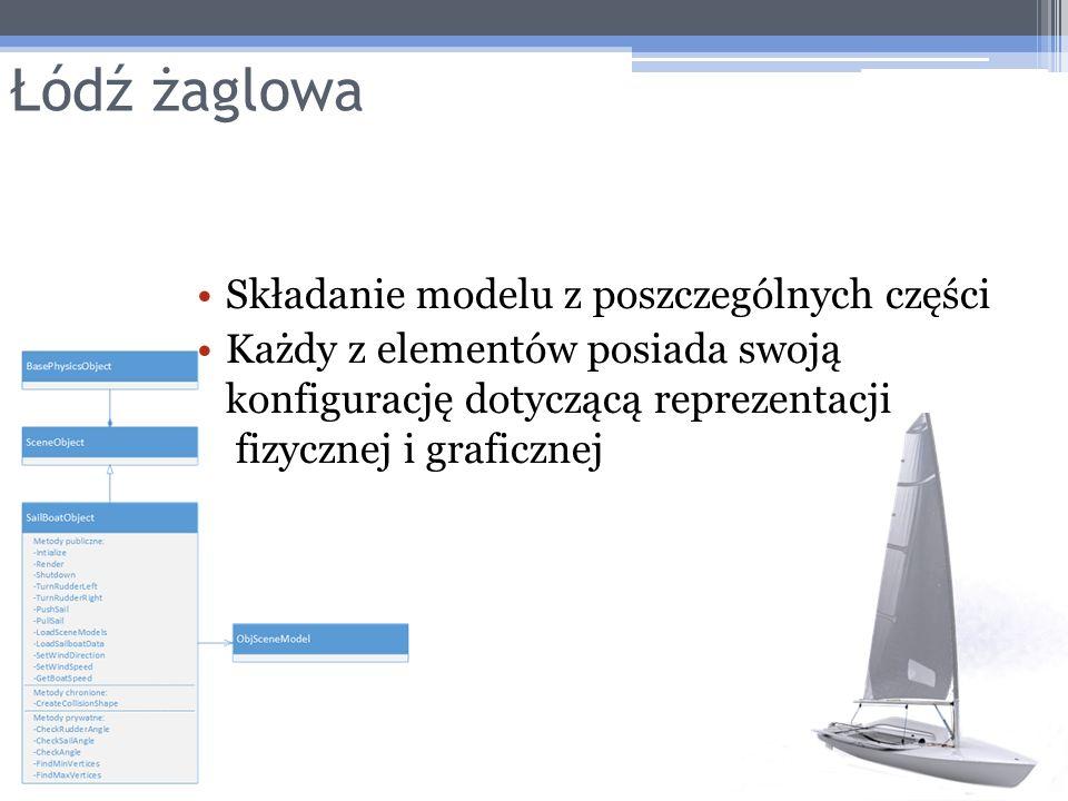 Łódź żaglowa Składanie modelu z poszczególnych części Każdy z elementów posiada swoją konfigurację dotyczącą reprezentacji fizycznej i graficznej