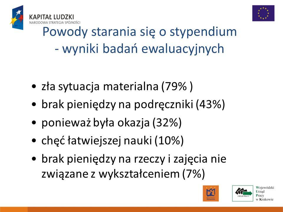 Powody starania się o stypendium - wyniki badań ewaluacyjnych zła sytuacja materialna (79% ) brak pieniędzy na podręczniki (43%) ponieważ była okazja