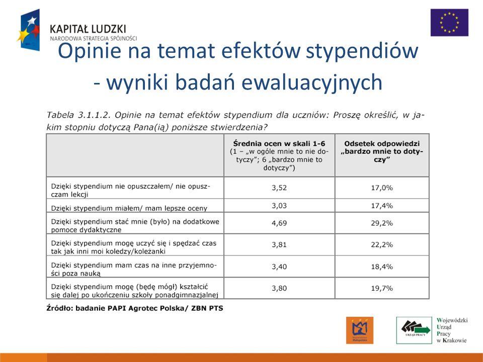 Opinie na temat efektów stypendiów - wyniki badań ewaluacyjnych