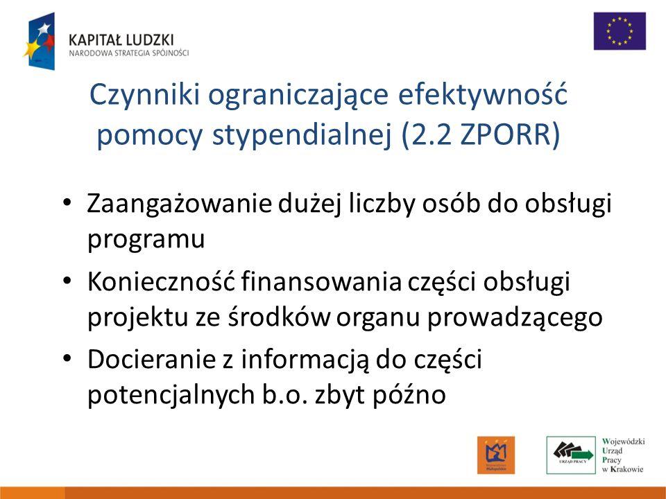 Czynniki ograniczające efektywność pomocy stypendialnej (2.2 ZPORR) Zaangażowanie dużej liczby osób do obsługi programu Konieczność finansowania części obsługi projektu ze środków organu prowadzącego Docieranie z informacją do części potencjalnych b.o.