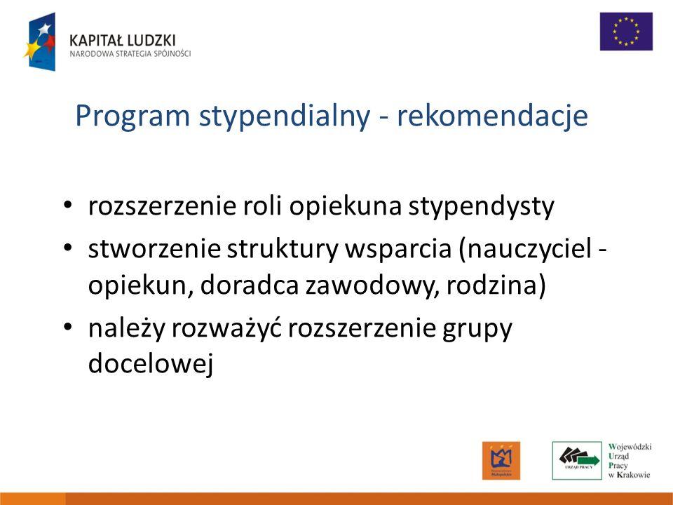 Program stypendialny - rekomendacje rozszerzenie roli opiekuna stypendysty stworzenie struktury wsparcia (nauczyciel - opiekun, doradca zawodowy, rodzina) należy rozważyć rozszerzenie grupy docelowej
