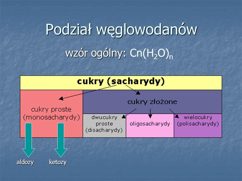 Wiązania glikozydowe konieczna obecność grupy – OH (tzw.