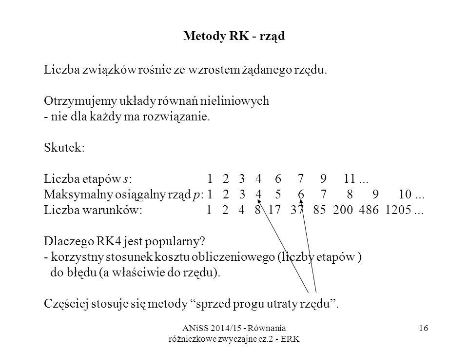 ANiSS 2014/15 - Równania różniczkowe zwyczajne cz.2 - ERK 17 Metody Rungego-Kutty (RK) Algorytmy adaptacyjne a stałokrokowe Algorytmy stałokrokowe - Użytkownik ustala długość (stałego) kroku, decydując tym samym o dokładności (błędzie) rozwiązania.
