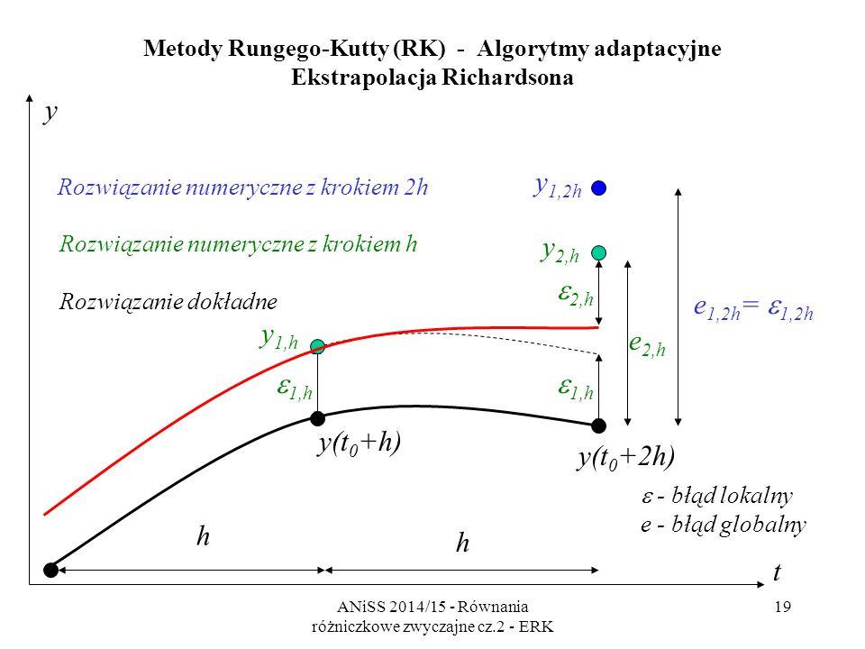 ANiSS 2014/15 - Równania różniczkowe zwyczajne cz.2 - ERK 20 Metody Rungego-Kutty (RK) - Algorytmy adaptacyjne Ekstrapolacja Richardsona W sumie błąd (globalny) po 2 krokach h: a błąd po jednym kroku o długości 2h (obliczony analogicznie jak e 1,h ): Mamy 2 równania z niewiadomymi: rozwiązaniem dokładnym, stałą C oraz O duże.