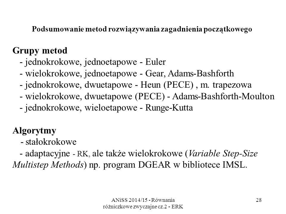 ANiSS 2014/15 - Równania różniczkowe zwyczajne cz.2 - ERK 29 Podsumowanie metod rozwiązywania r.r.