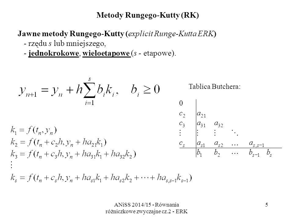 ANiSS 2014/15 - Równania różniczkowe zwyczajne cz.2 - ERK 6 Metody Rungego-Kutty (RK) Przykład: najbardziej znana, klasyczna metoda Rungego-Kutty: RK4 - 4 etapowa, 4.