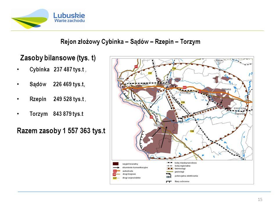 15 Rejon złożowy Cybinka – Sądów – Rzepin – Torzym Cybinka 237 487 tys.t, Sądów 226 469 tys.t, Rzepin 249 528 tys.t, Torzym 843 879 tys.t Razem zasoby 1 557 363 tys.t Zasoby bilansowe (tys.