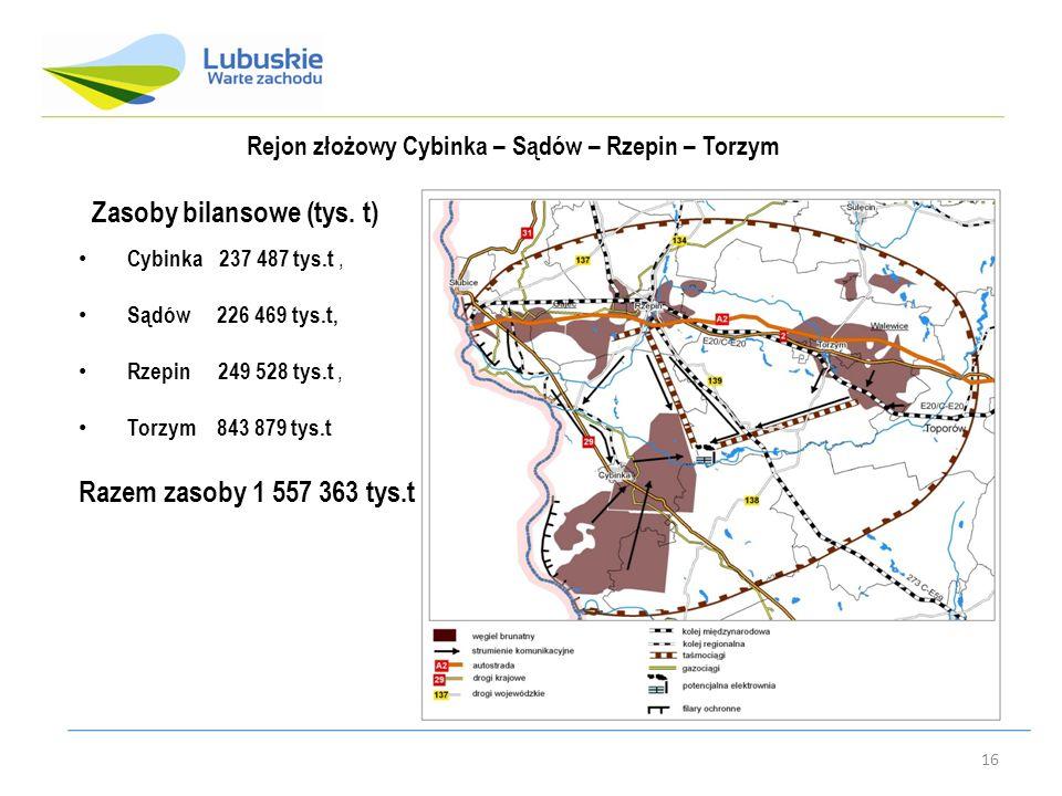 16 Rejon złożowy Cybinka – Sądów – Rzepin – Torzym Cybinka 237 487 tys.t, Sądów 226 469 tys.t, Rzepin 249 528 tys.t, Torzym 843 879 tys.t Razem zasoby 1 557 363 tys.t Zasoby bilansowe (tys.