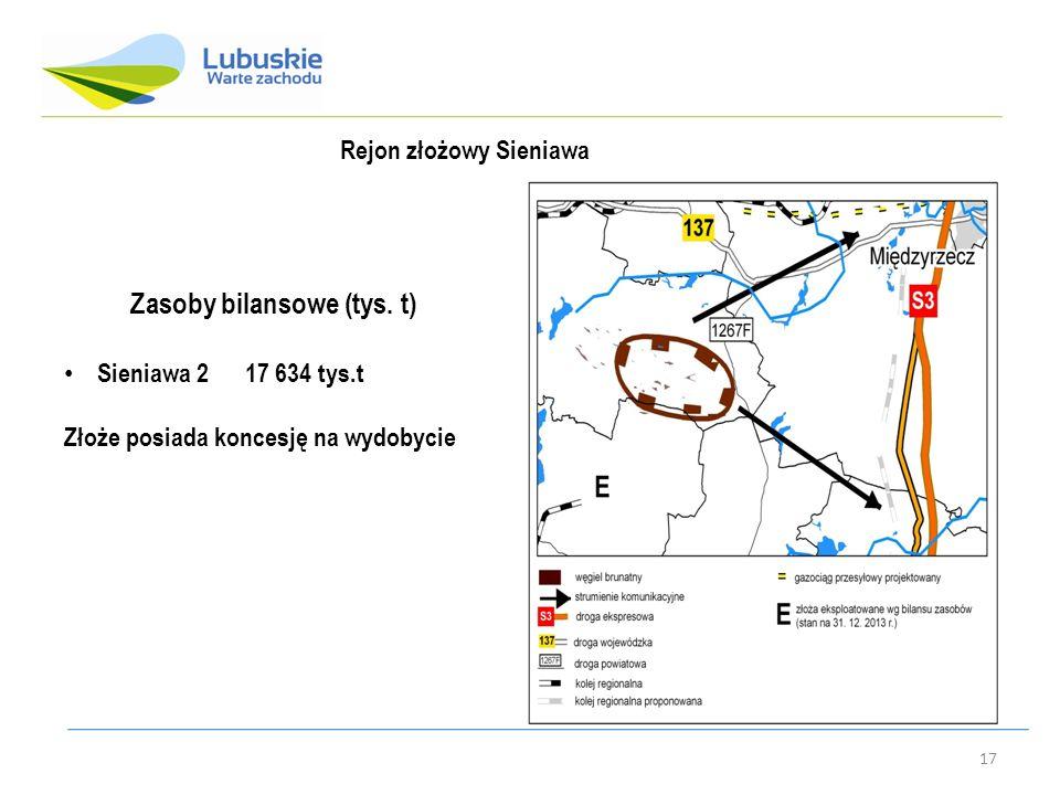 17 Rejon złożowy Sieniawa Zasoby bilansowe (tys. t) Sieniawa 2 17 634 tys.t Złoże posiada koncesję na wydobycie