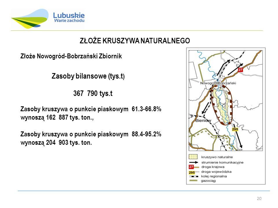 20 ZŁOŻE KRUSZYWA NATURALNEGO Złoże Nowogród-Bobrzański Zbiornik Zasoby bilansowe (tys.t ) 367 790 tys.t Zasoby kruszywa o punkcie piaskowym 61.3-66.8% wynoszą 162 887 tys.