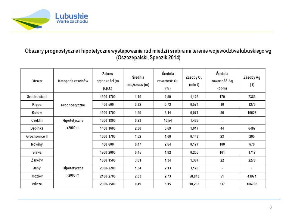 8 Obszary prognostyczne i hipotetyczne występowania rud miedzi i srebra na terenie województwa lubuskiego wg (Oszczepalski, Speczik 2014) ObszarKatego