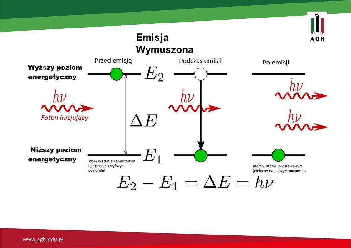 Emisja Wymuszona