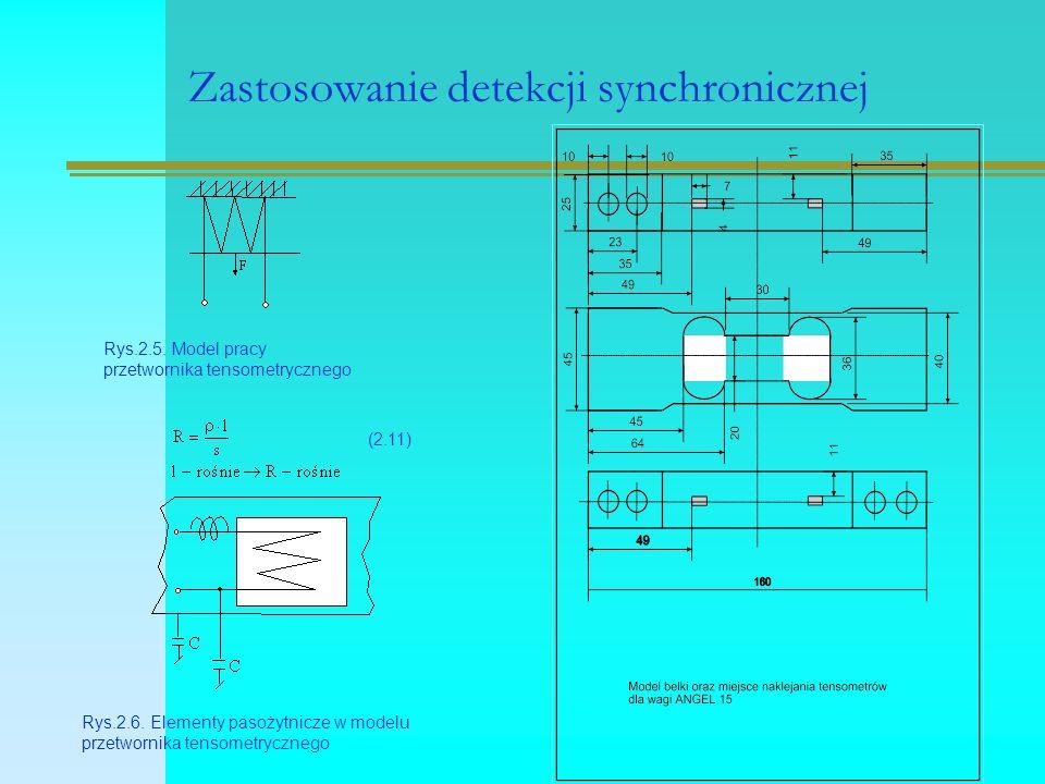 Zastosowanie detekcji synchronicznej Rys.2.5.