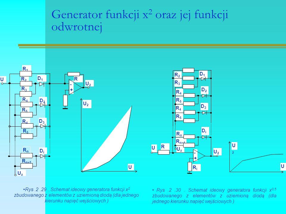 Generator funkcji x 2 oraz jej funkcji odwrotnej D2D2 D3D3 R -+-+ R1R1 U R2R2 R3R3 R4R4 R5R5 R4R4 R5R5 R n+1 U2U2 RnRn D1D1 DiDi UzUz U2U2 U R2R2 D2D2 D1D1 U2U2 U R UzUz RnRn R5R5 R4R4 R5R5 R4R4 R3R3 D3D3 DiDi -+-+ RiRi U2U2 U Rys.2.29.
