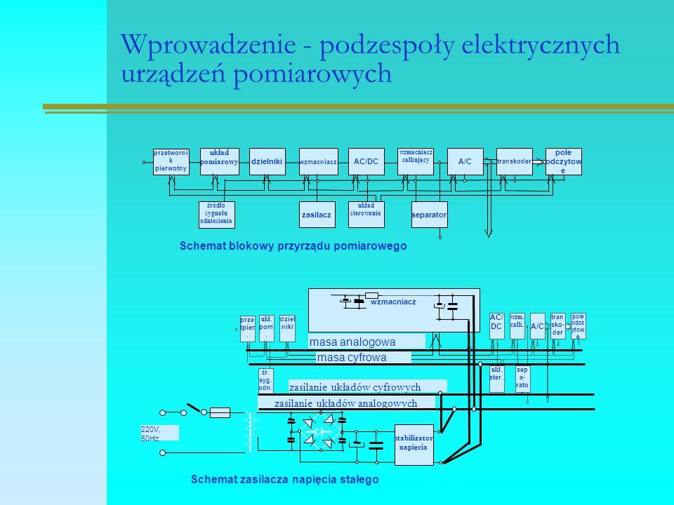Wprowadzenie - podzespoły elektrycznych urządzeń pomiarowych układ pomiarowy dzielniki wzmacniacz AC/DC wzmacniacz całkujący A/C transkoder pole odczytow e zasilacz układ sterowania separator przetworni k pierwotny źródło sygnału odniesienia Schemat blokowy przyrządu pomiarowego Schemat zasilacza napięcia stałego