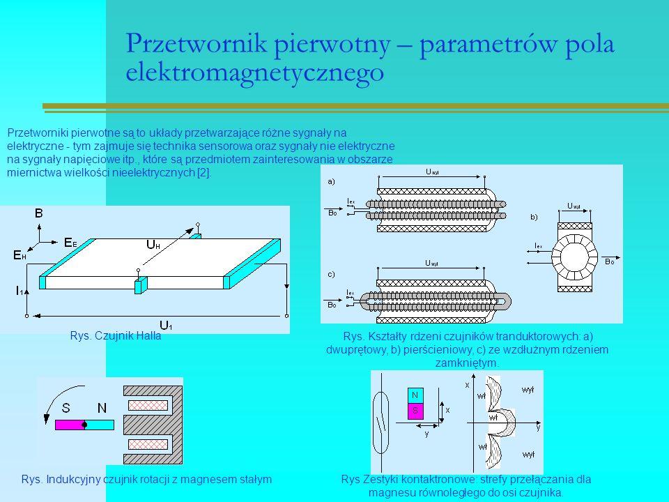 Generatory funkcji -+-+ R2R2 R1R1 U1U1 R3R3 D1D1 D2D2 U 01 U 02 U 01 U1U1 U 02 U1U1 Rys.