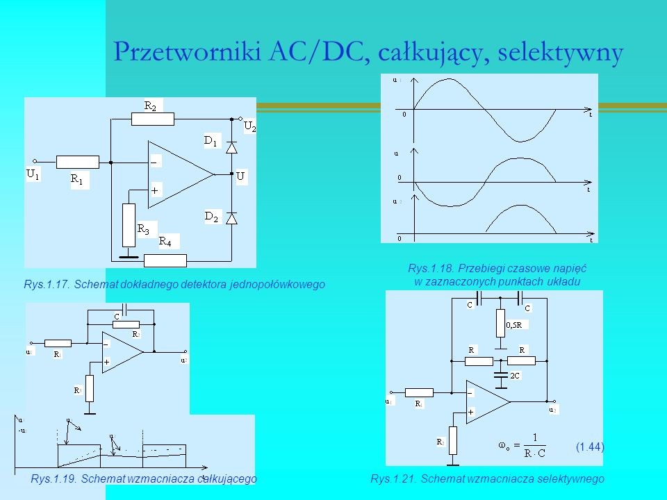Przetworniki AC/DC, całkujący, selektywny Rys.1.17.