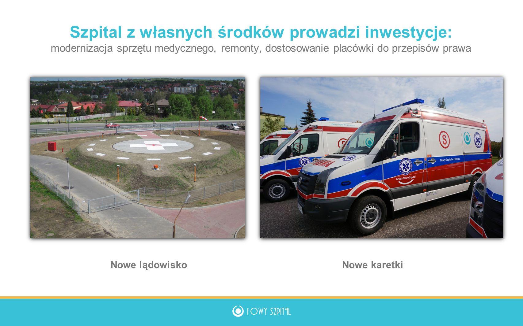 Szpital z własnych środków prowadzi inwestycje: modernizacja sprzętu medycznego, remonty, dostosowanie placówki do przepisów prawa Nowe lądowiskoNowe karetki