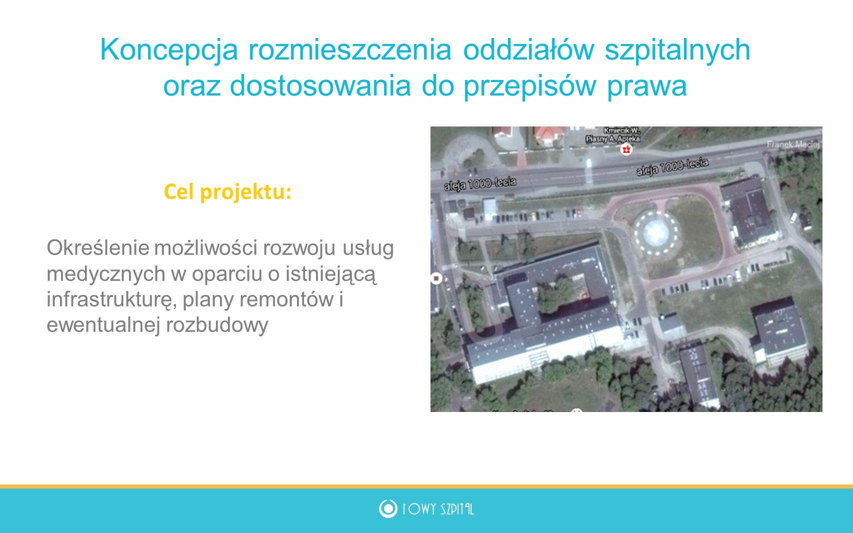 Koncepcja rozmieszczenia oddziałów szpitalnych oraz dostosowania do przepisów prawa Cel projektu: Określenie możliwości rozwoju usług medycznych w oparciu o istniejącą infrastrukturę, plany remontów i ewentualnej rozbudowy