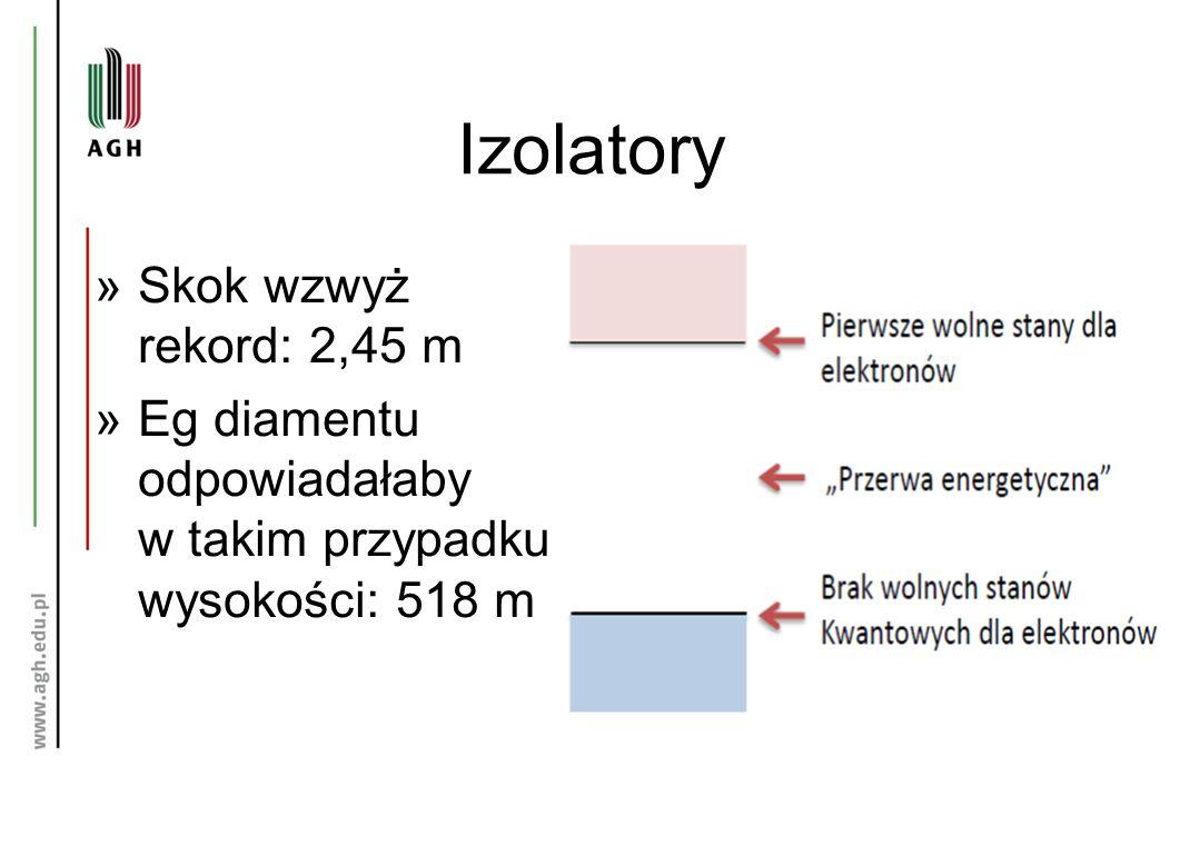 Izolatory »Skok wzwyż rekord: 2,45 m »Eg diamentu odpowiadałaby w takim przypadku wysokości: 518 m