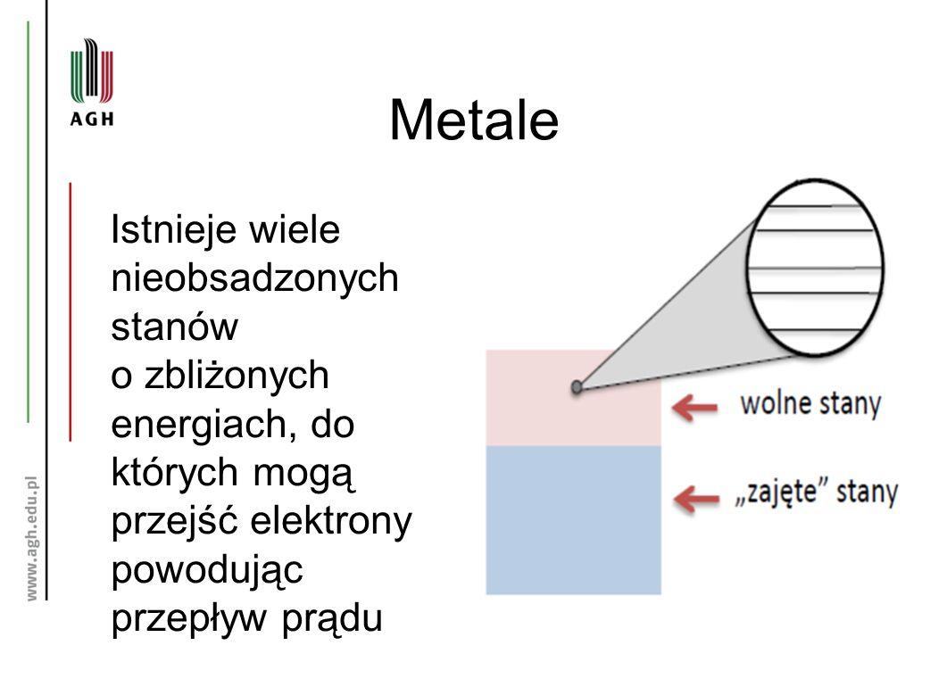 Metale Istnieje wiele nieobsadzonych stanów o zbliżonych energiach, do których mogą przejść elektrony powodując przepływ prądu