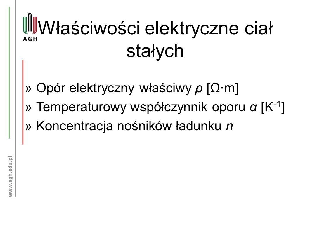 Właściwości elektryczne ciał stałych »Opór elektryczny właściwy ρ [Ω·m] »Temperaturowy współczynnik oporu α [K -1 ] »Koncentracja nośników ładunku n
