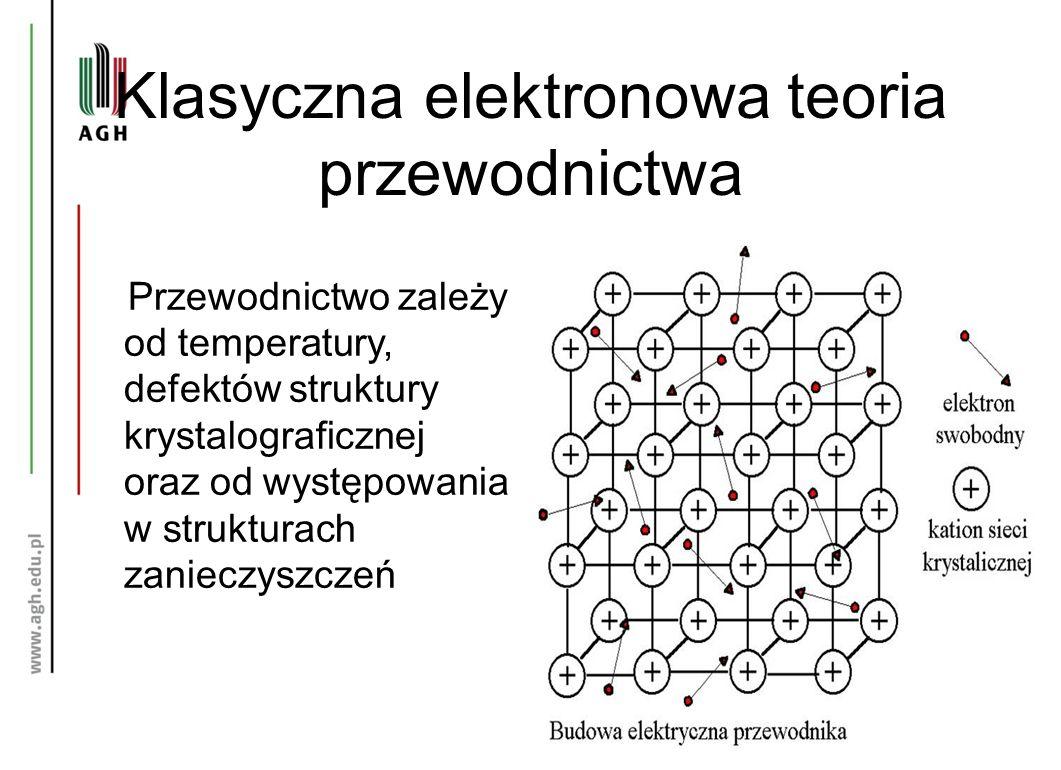 Klasyczna elektronowa teoria przewodnictwa Przewodnictwo zależy od temperatury, defektów struktury krystalograficznej oraz od występowania w strukturach zanieczyszczeń