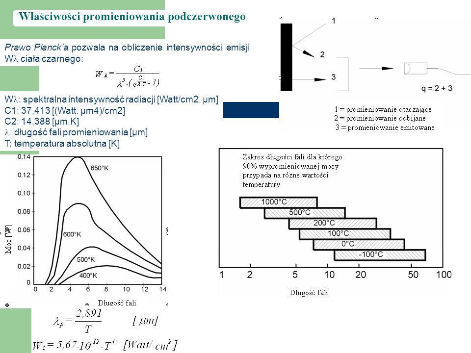Właściwości promieniowania podczerwonego Prawo Planck'a pozwala na obliczenie intensywności emisji W ciała czarnego: W : spektralna intensywność radiacji [Watt/cm2.