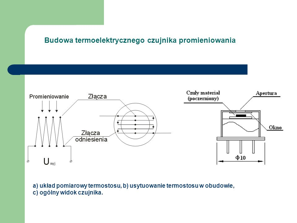 Budowa termoelektrycznego czujnika promieniowania a) układ pomiarowy termostosu, b) usytuowanie termostosu w obudowie, c) ogólny widok czujnika.
