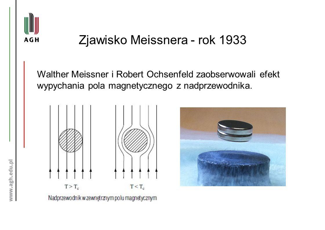 Zjawisko Meissnera - rok 1933 Walther Meissner i Robert Ochsenfeld zaobserwowali efekt wypychania pola magnetycznego z nadprzewodnika.