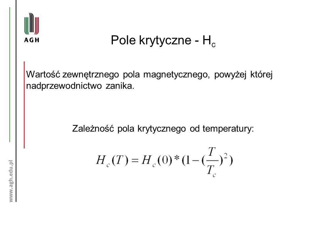 Pole krytyczne - H c Wartość zewnętrznego pola magnetycznego, powyżej której nadprzewodnictwo zanika.