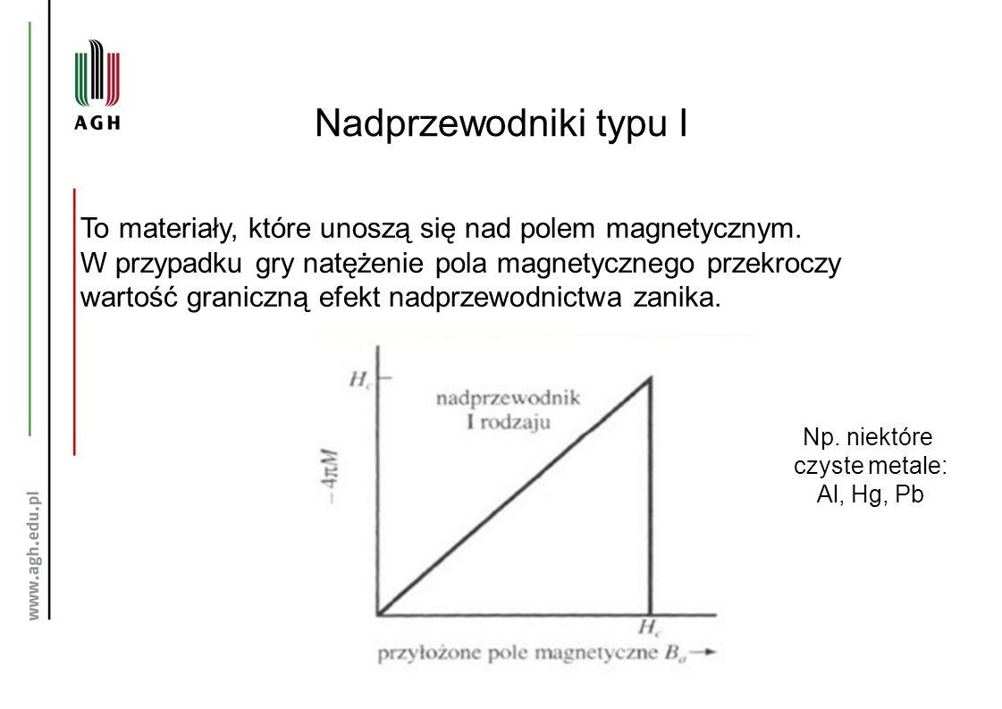 Nadprzewodniki typu I To materiały, które unoszą się nad polem magnetycznym.