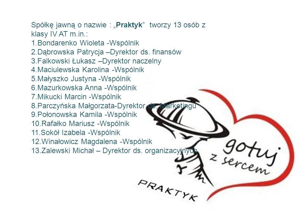 """Spółkę jawną o nazwie : """"Praktyk tworzy 13 osób z klasy IV AT m.in.: 1.Bondarenko Wioleta -Wspólnik 2.Dąbrowska Patrycja –Dyrektor ds."""