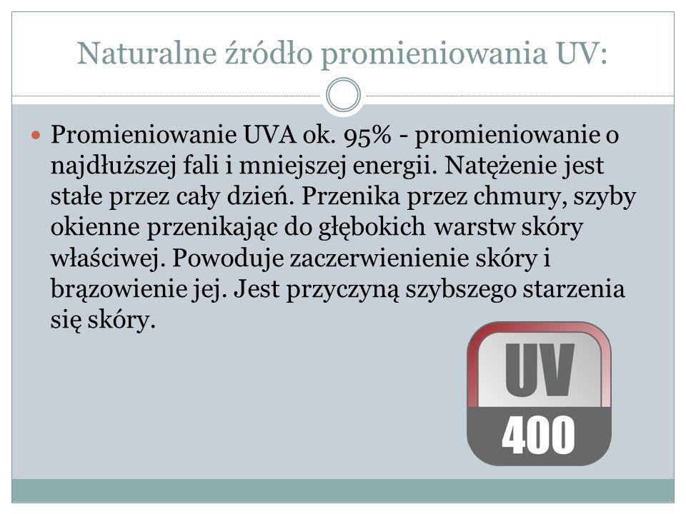 Naturalne źródło promieniowania UV: Promieniowanie UVA ok.