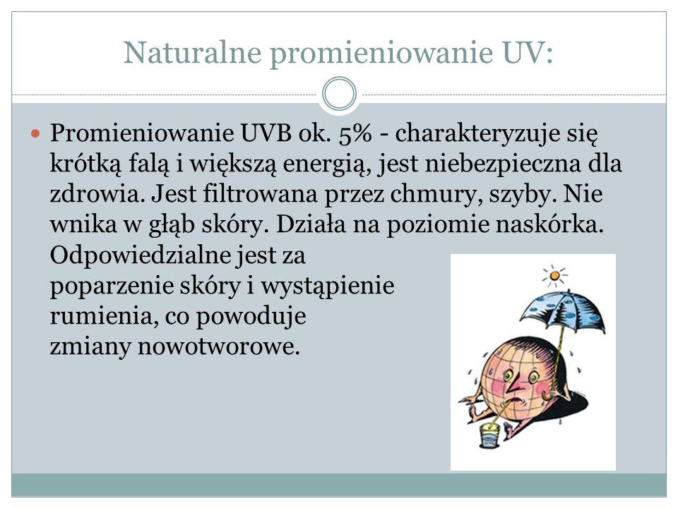 Naturalne promieniowanie UV: Promieniowanie UVB ok.
