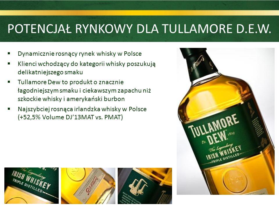 POTENCJAŁ RYNKOWY DLA TULLAMORE D.E.W.  Dynamicznie rosnący rynek whisky w Polsce  Klienci wchodzący do kategorii whisky poszukują delikatniejszego