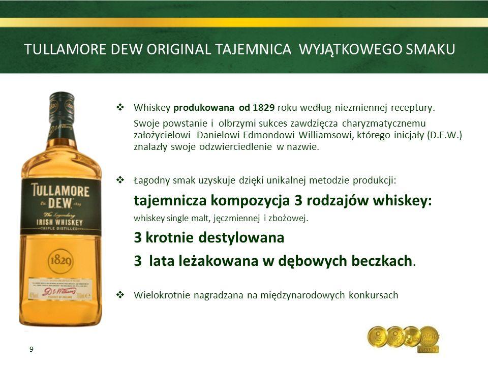 9  Whiskey produkowana od 1829 roku według niezmiennej receptury. Swoje powstanie i olbrzymi sukces zawdzięcza charyzmatycznemu założycielowi Danielo