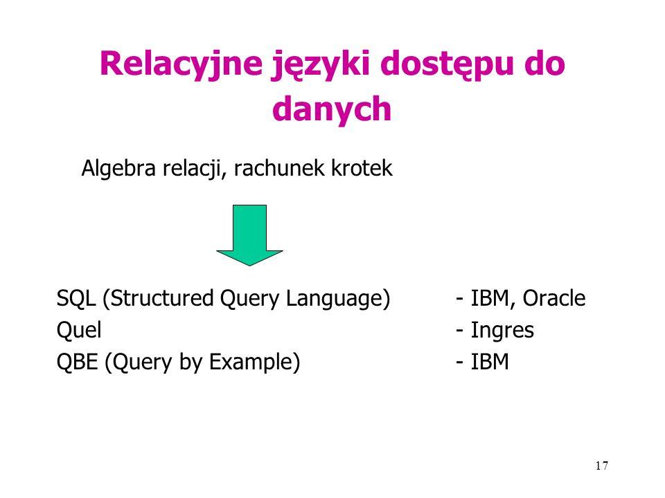 17 Relacyjne języki dostępu do danych Algebra relacji, rachunek krotek SQL (Structured Query Language)- IBM, Oracle Quel- Ingres QBE (Query by Example)- IBM
