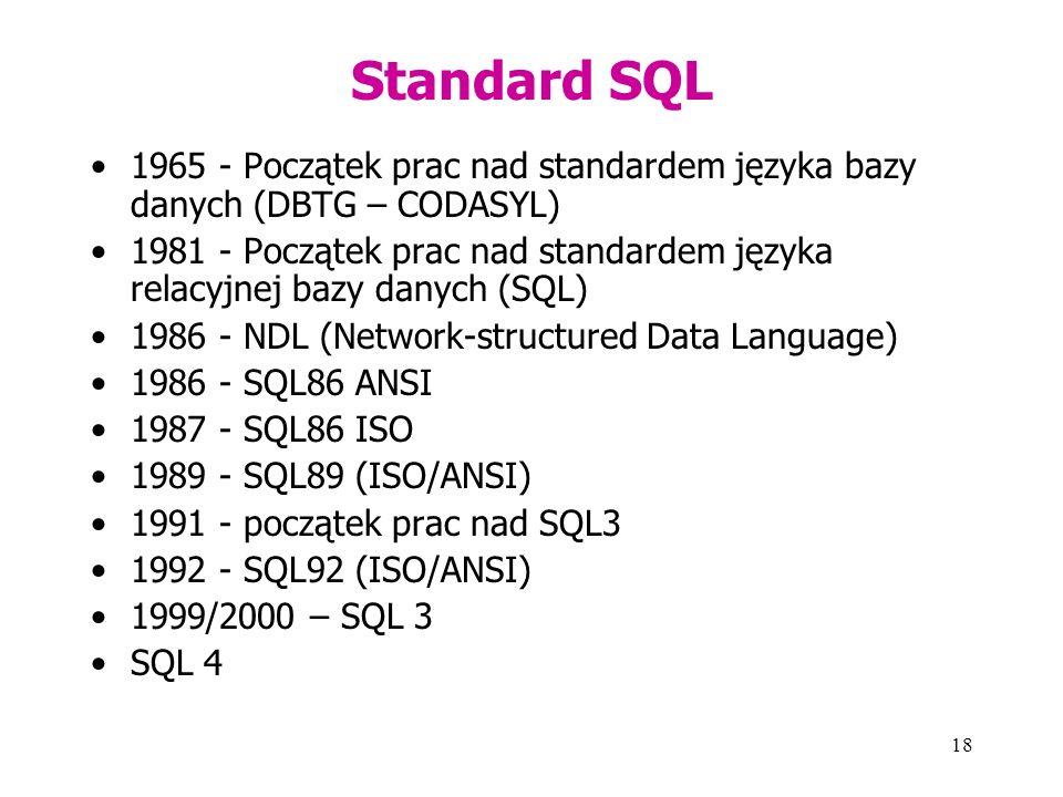 18 Standard SQL 1965 - Początek prac nad standardem języka bazy danych (DBTG – CODASYL) 1981 - Początek prac nad standardem języka relacyjnej bazy danych (SQL) 1986 - NDL (Network-structured Data Language) 1986 - SQL86 ANSI 1987 - SQL86 ISO 1989 - SQL89 (ISO/ANSI) 1991 - początek prac nad SQL3 1992 - SQL92 (ISO/ANSI) 1999/2000 – SQL 3 SQL 4