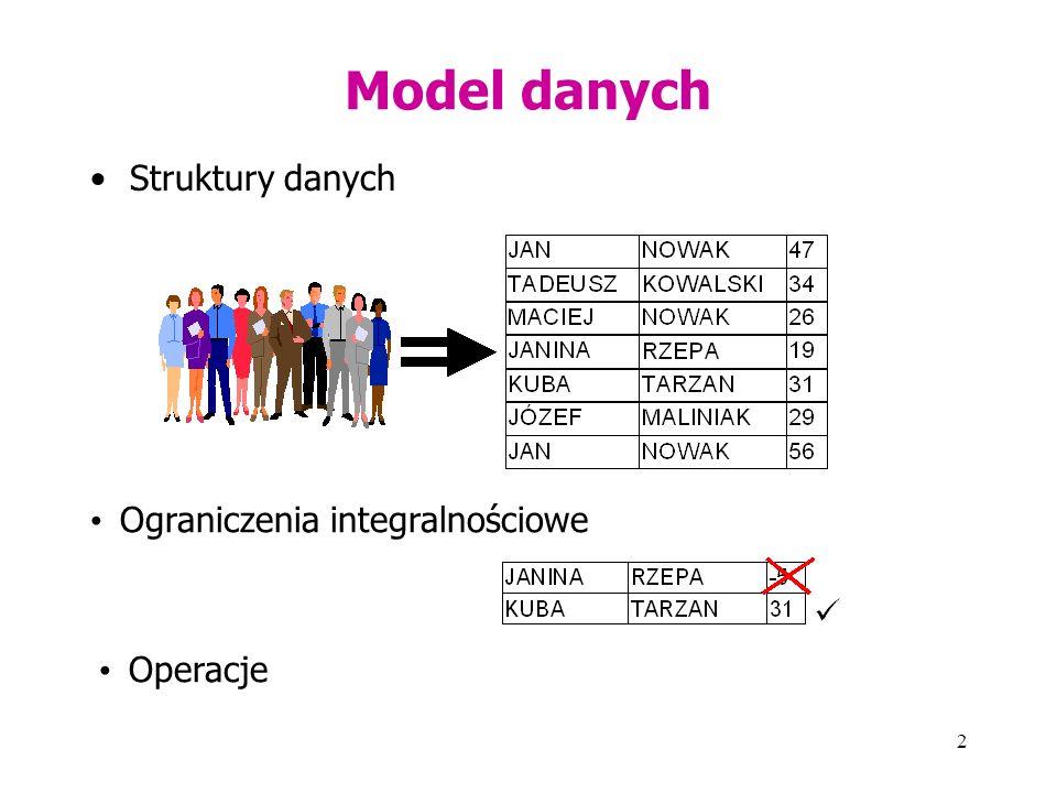 2 Model danych Struktury danych Ograniczenia integralnościowe Operacje