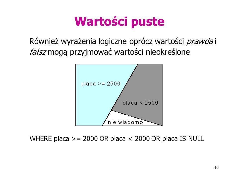 46 Wartości puste Również wyrażenia logiczne oprócz wartości prawda i fałsz mogą przyjmować wartości nieokreślone WHERE płaca >= 2000 OR płaca < 2000 OR płaca IS NULL