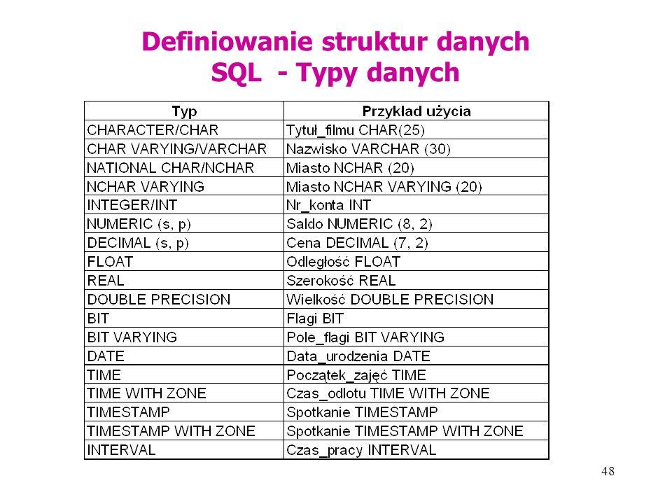 48 Definiowanie struktur danych SQL - Typy danych