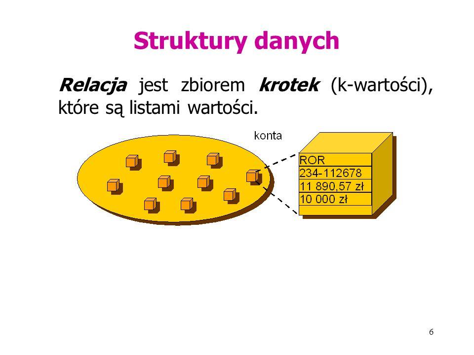 6 Struktury danych Relacja jest zbiorem krotek (k-wartości), które są listami wartości.