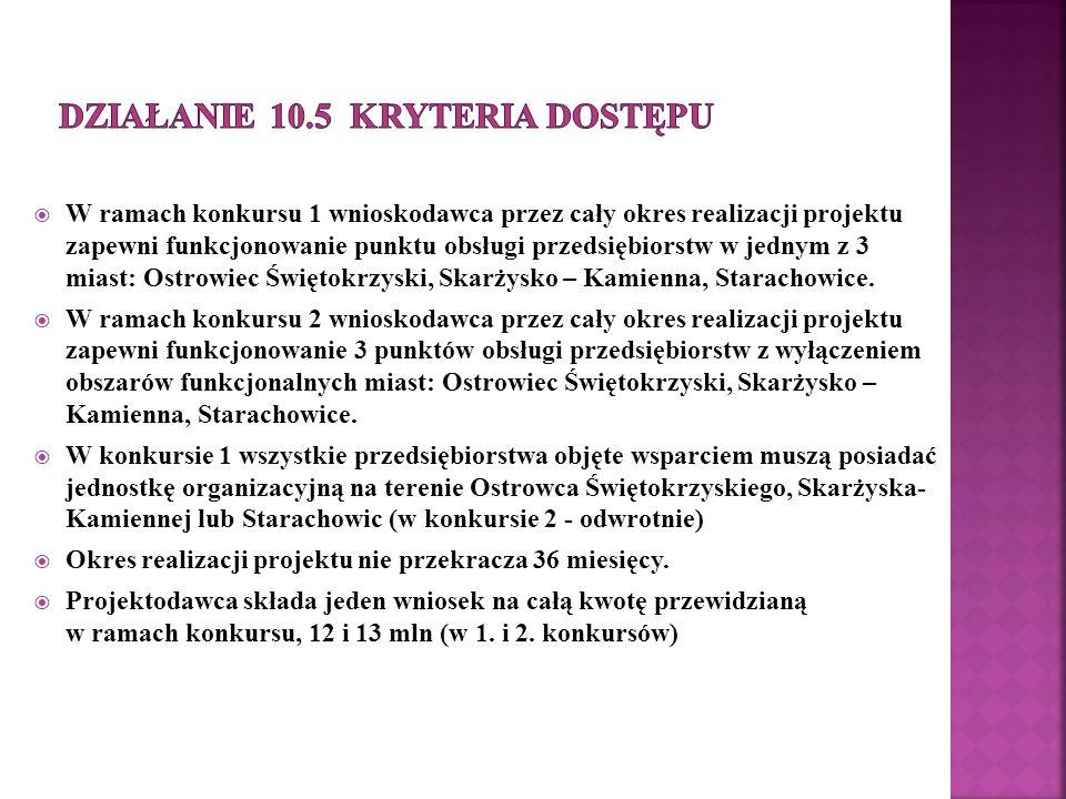  W ramach konkursu 1 wnioskodawca przez cały okres realizacji projektu zapewni funkcjonowanie punktu obsługi przedsiębiorstw w jednym z 3 miast: Ostrowiec Świętokrzyski, Skarżysko – Kamienna, Starachowice.