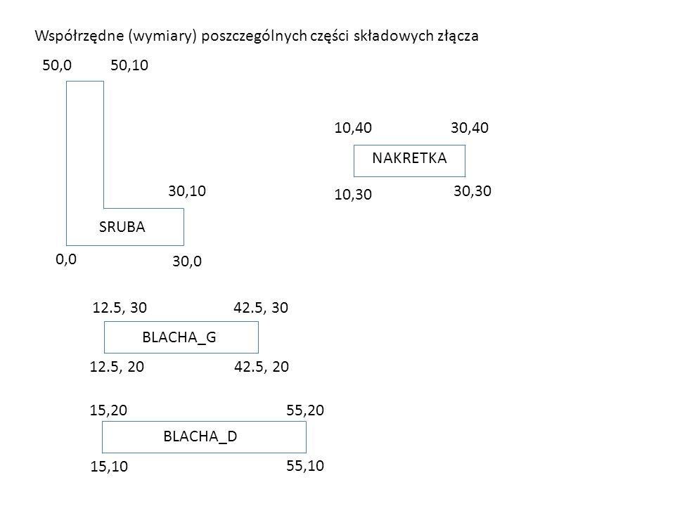 0,0 30,0 50,0 30,10 50,10 SRUBA 15,10 55,10 15,2055,20 12.5, 2042.5, 20 12.5, 3042.5, 30 BLACHA_G BLACHA_D NAKRETKA 10,30 30,30 10,4030,40 Współrzędne (wymiary) poszczególnych części składowych złącza