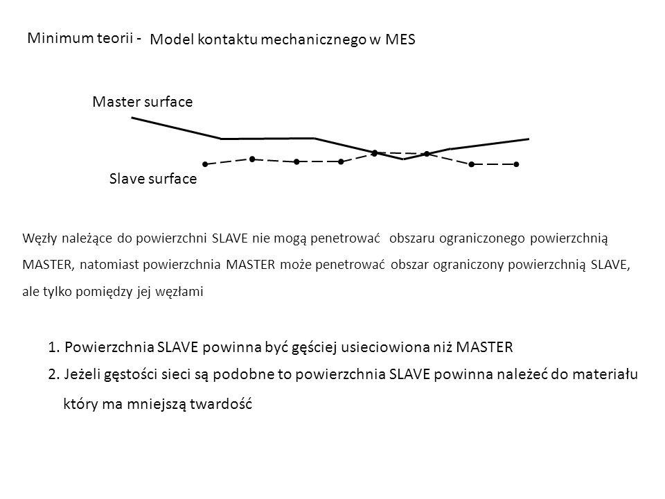 Slave surface Master surface Model kontaktu mechanicznego w MES Węzły należące do powierzchni SLAVE nie mogą penetrować obszaru ograniczonego powierzchnią MASTER, natomiast powierzchnia MASTER może penetrować obszar ograniczony powierzchnią SLAVE, ale tylko pomiędzy jej węzłami 1.