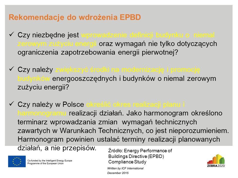 Źródło: Energy Performance of Buildings Directive (EPBD) Compliance Study Rekomendacje do wdrożenia EPBD Czy niezbędne jest wprowadzenie definicji budynku o niemal zerowym zużyciu energii oraz wymagań nie tylko dotyczących ograniczenia zapotrzebowania energii pierwotnej.