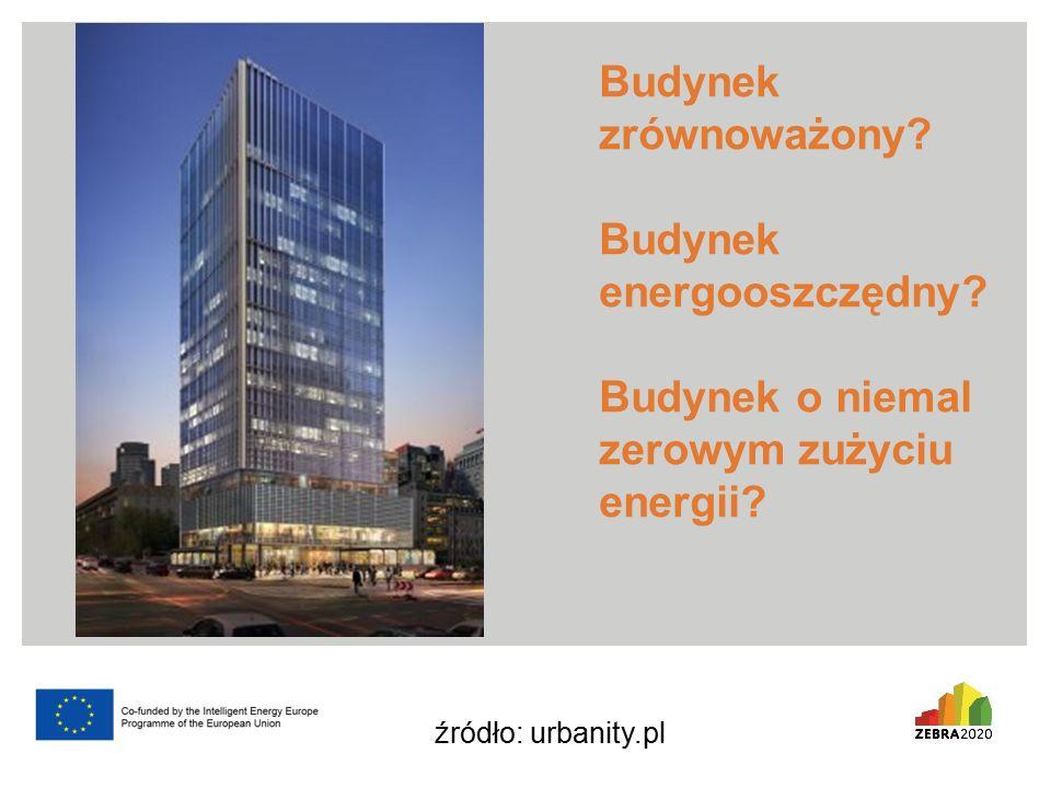 Budynek zrównoważony. Budynek energooszczędny. Budynek o niemal zerowym zużyciu energii.